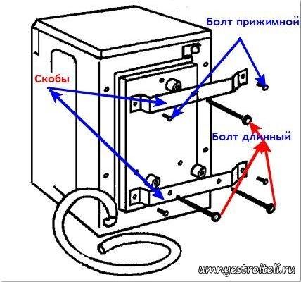 Схема подключения стиральной