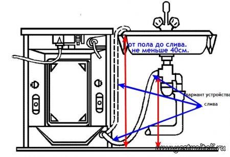 Схема подключения стиральной машины.